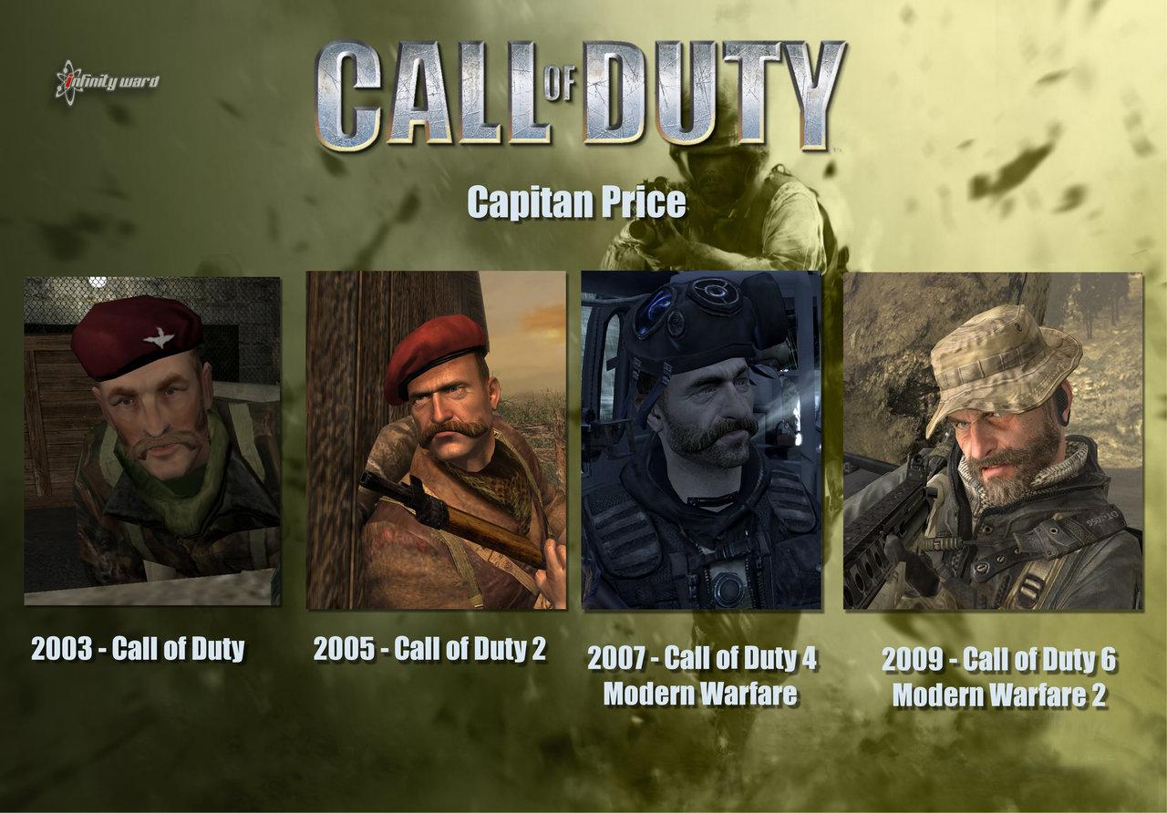 Captain Price nestarn  250 ca legenda Call of DutyCall Of Duty Mw3 Price