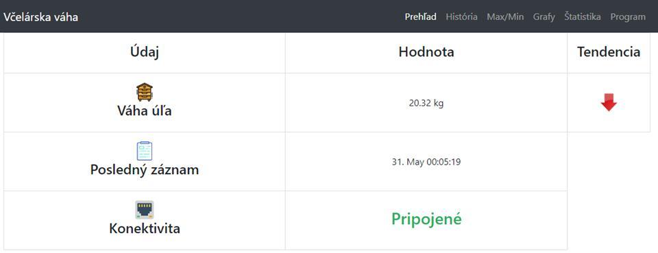 Včelárska váha - Arduino + HX711