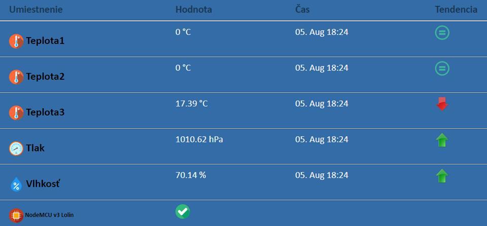 Prepočet atmosférického tlaku na hladinu mora