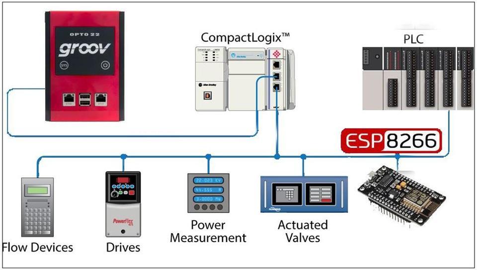 OPC UA -  ESP8266 (Arduino)