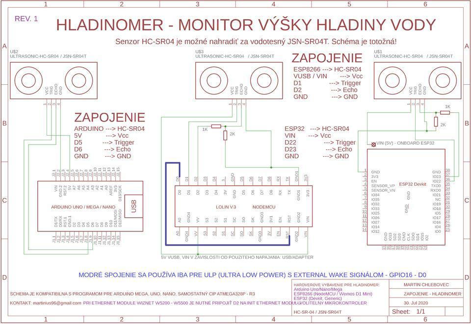 Hladinomer - Revízia 1 - Prehľad