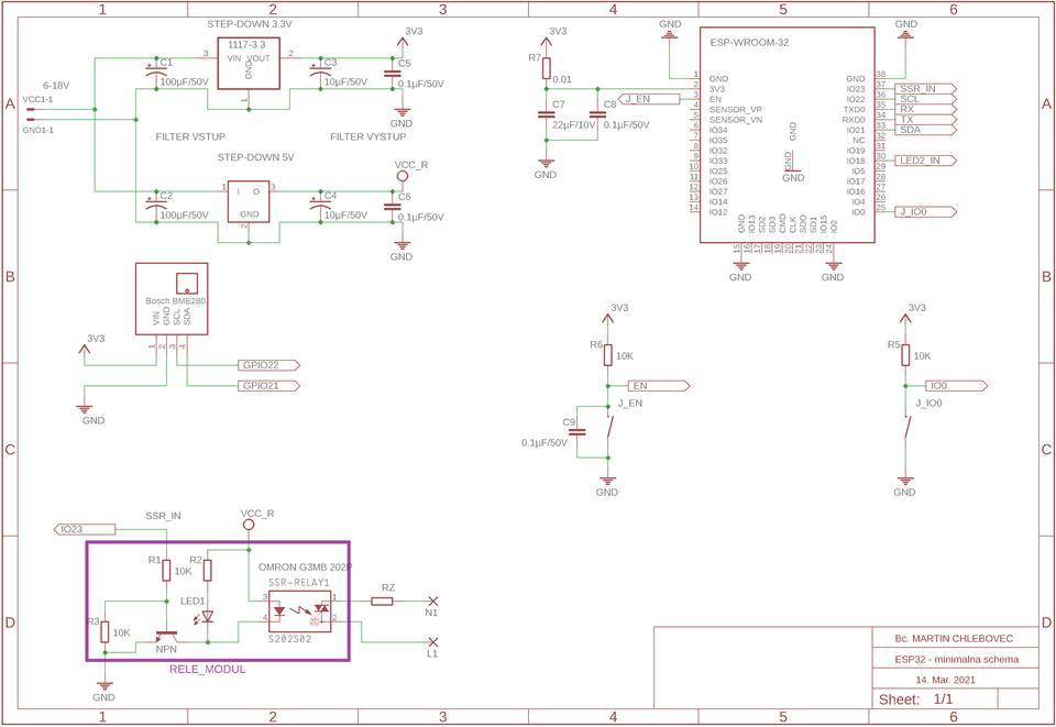 Senzor Bosch BME280 v prostredí ESP-IDF
