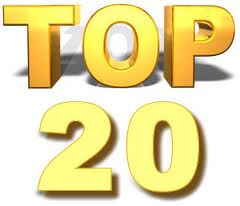 TOP20 Game Theme Songs 2011